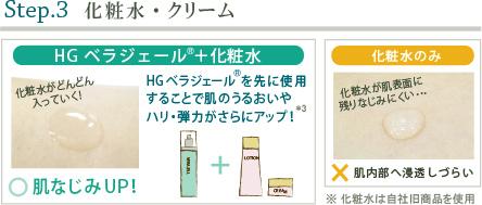 Step.3|化粧水、クリームなど